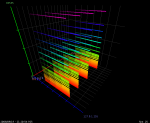NMap 'Gridsweep' Scan with Decoys