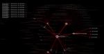 Host Traffic Visualization